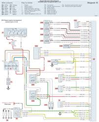 peugeot 308 wiring diagram download wiring diagram and schematic