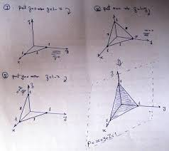 multivariable calculus how do you graph x y z u003d 1 without