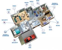 home network design above is a floor plan layout with relevant