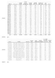 cuisine su馘oise cn103403181b ncrna and its use patents