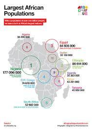 Africa Population Map by Angola Eu Vivi Aqui Mundo Pinterest Africa Vacation