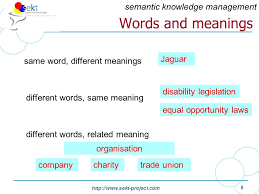 same words different meanings 1 building semantic applications paul warren ppt download