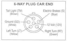 wiring diagram 6 way trailer plug wire diagram 6way car end