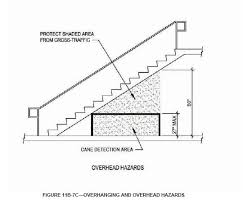 cane detection area under stair building code discussion group