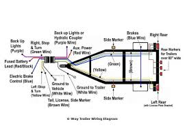 wiring diagram for semi trailer lights u2013 the wiring diagram