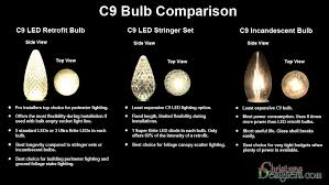 led light design wonderful led c9 lights led c7 bulbs