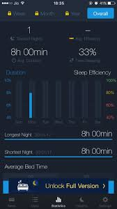 7 best sleep tracking apps for android and ios 2017 beebom
