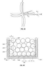 patent us20020091502 method of modeling of faulting and