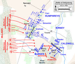 Battle Of Gettysburg Map Military Record Of John Knight Bucklyn The Joseph Bucklin Society
