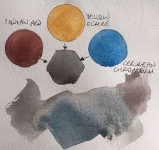 286 best color mixes images on pinterest watercolours