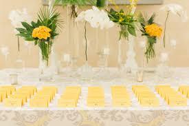 Invitation Cards For Wedding Reception Please Be Seated U2013 The Basics Of Wedding Reception Seating U0026 Place