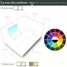 association couleur peinture chambre association couleur peinture association association couleur