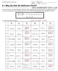Isotope Periodic Table Worksheets Jannatulduniya Com