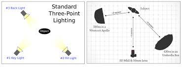 two light setups cerca con light setup for portraits