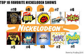 Nickelodeon Memes - top 10 favorite nickelodeon shows meme by raidpirate52 on deviantart