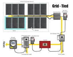solar panel wiring diagram carlplant also diy system floralfrocks