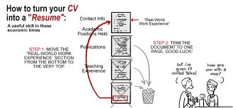 Cv Vs Resume Example curriculum vitae graduate student life at iu