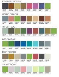 pantone trends 2017 coastal decor and interior design by nicole rice color of the