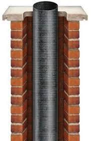 prezzi canne fumarie in acciaio per camini risanamento camini e canne fumarie