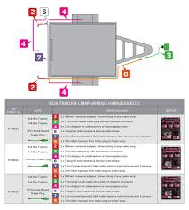 100 standard wiring color codes plc plc ladder plc ebook plc