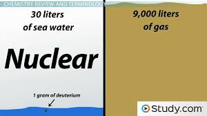 nuclear reaction definition u0026 examples video u0026 lesson