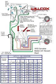 1972 corvette heater and air conditioning vacuum schematic