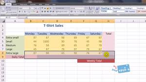 How Do You Do Excel Spreadsheets Excel For Beginners Spreadsheets Hd