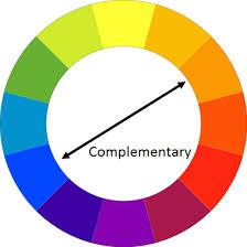 Color Wheel Scheme Color Wheel
