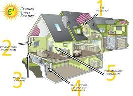 energy efficient house plans designs efficient house designs house energy efficient house design ideas