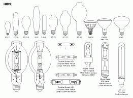 Type A Bulbs Light Dispersement Glass U0026 Lighting Pinterest Interior Lighting