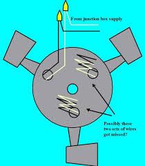 Light Fixture Problems Light Fixture Wiring Problems Electrical