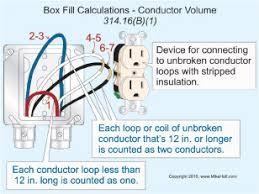 wiring methods part 3 of 3 electrical construction
