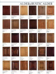 kitchen cabinet wood stain colors marvelous regarding kitchen