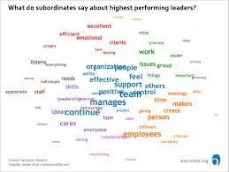 What Do Colors Represent Research Attributes Of Great Leaders People Leadership Blends