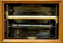 player piano roll cabinet piano roll wikipedia