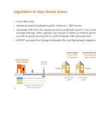 france telecom very high broadband strategy in france