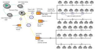 tv signal splitter wiring diagram wiring diagram simonand