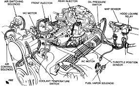 1984 corvette firing order got a cross corvette grumpys performance garage
