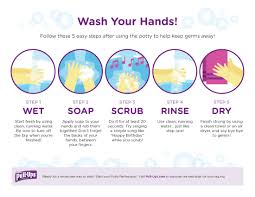 printable poster for hand washing potty training tips and tricks 3 steps to success
