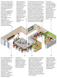 plan d une cuisine de restaurant calcul du prix d un convoyeur de sushis kaiten et nos