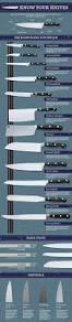 Best Brand Kitchen Knives Brands Of Kitchen Knives The Best Sets Of Kitchen Knives 2017