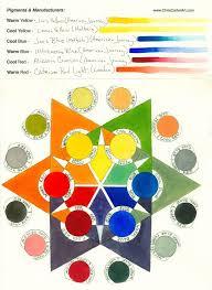 122 best split primaries images on pinterest watercolors color