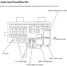 need 5th gen fuse box diagram honda prelude forum throughout
