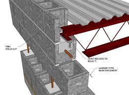 parker block reinforced concrete block total wall solutions