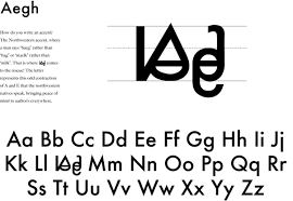 7 answers what is the possibility of a new letter diacritic