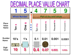 place value in expanded form expanded form
