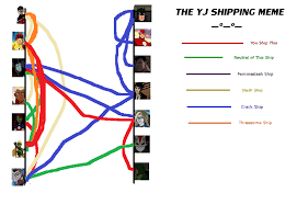 Threesome Memes - shipping meme by posionwood on deviantart