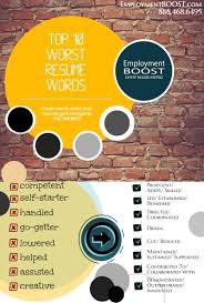 Resume Words To Avoid Words To Avoid On Resume Free Resume Example And Writing Download