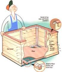 Wood Box Plans Free by Firewood Box Woodworking Plans And Information At Woodworkersworkshop