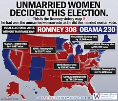 2000 Election Map Unmarried Women Voter Participation Center